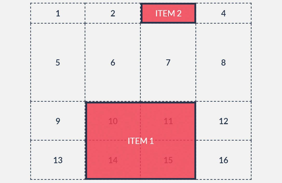 Get ready for the CSS Grid revolution