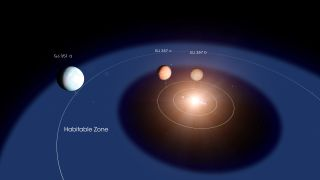This NASA chart shows the GJ 357 star system and its three planets. GJ 357 d is located in the residential area around the M dwarf star.