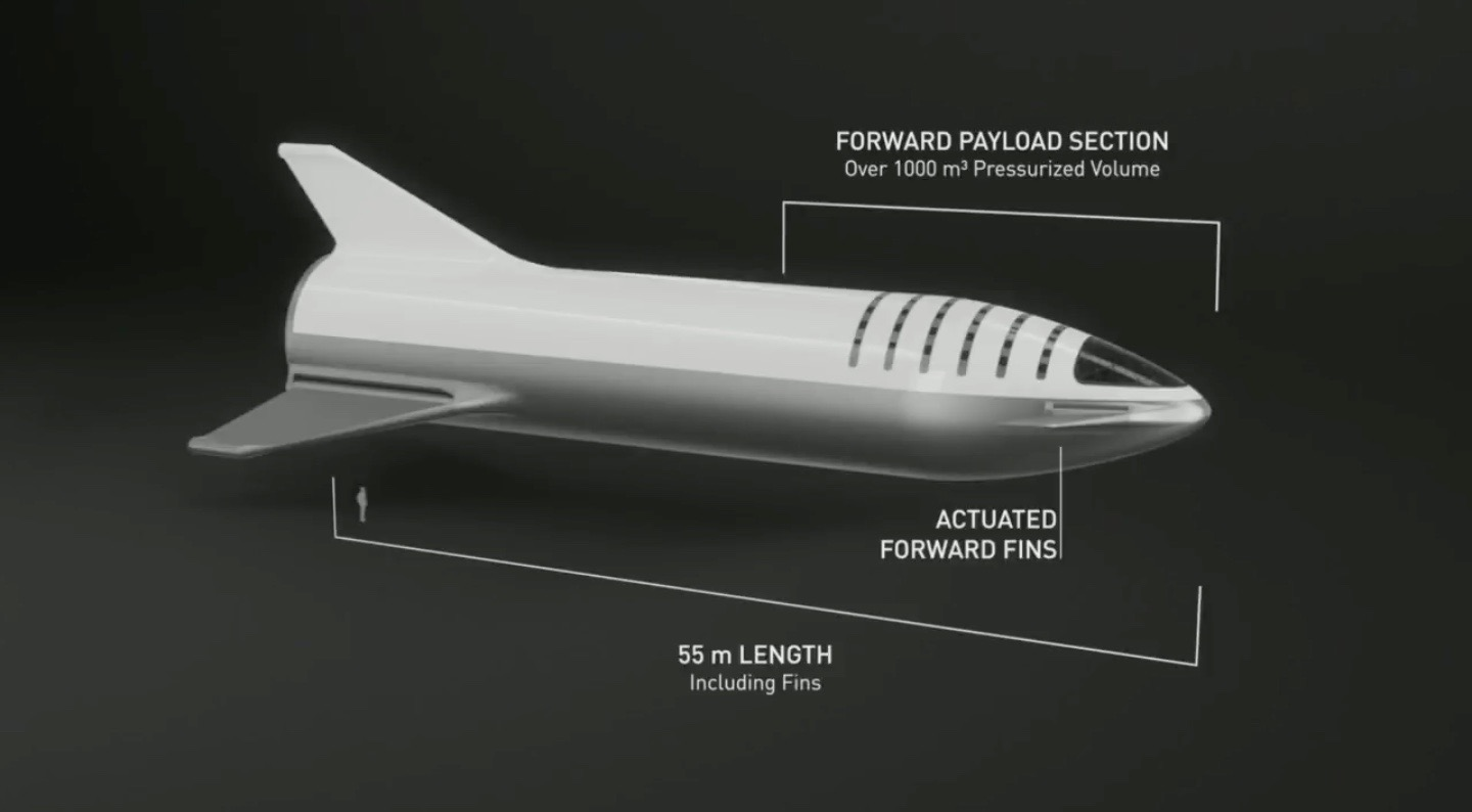 Spacexs New Bfr Spaceship Really Does Look Like Tintins Moon