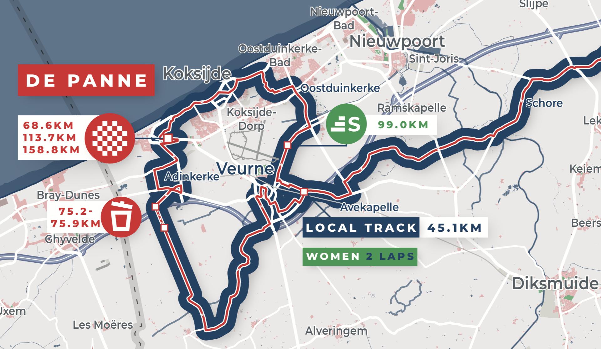 Classic Brugge-De Panne Women