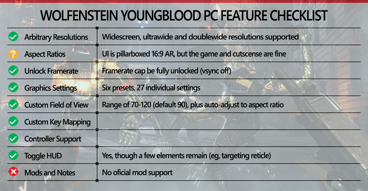 Wolfenstein: Youngblood system requirements, settings, benchmarks, and performance analysis   PC Gamer