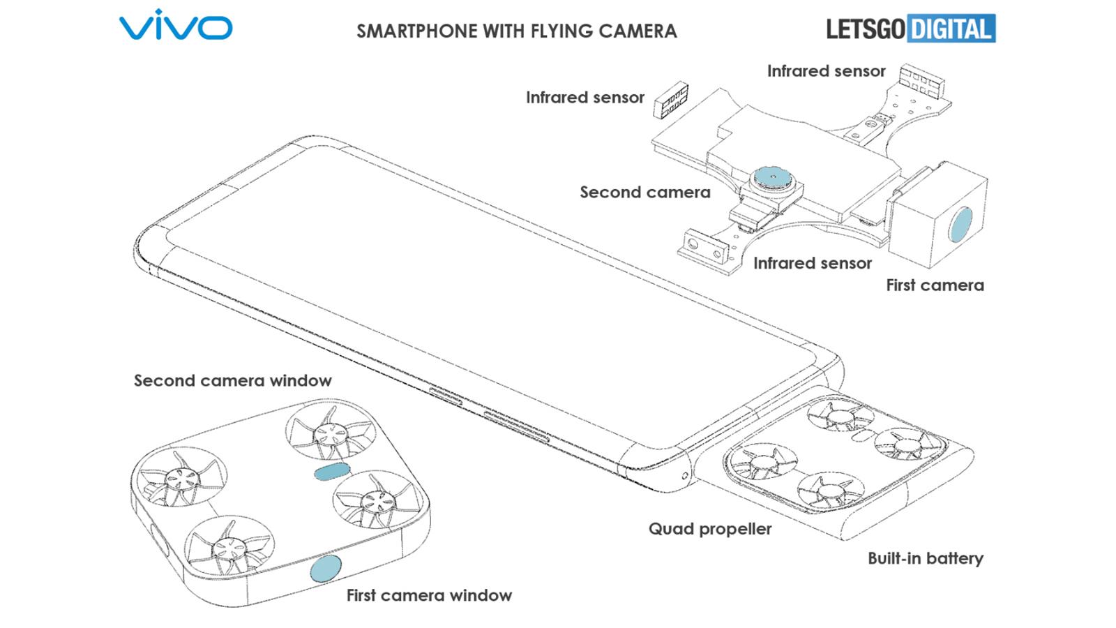 Vivo camera drone