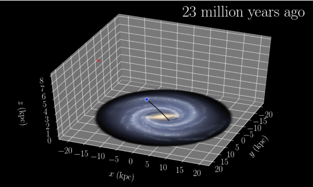 Weird 'Hypervelocity Star' Booted Out of Milky Way's Disk
