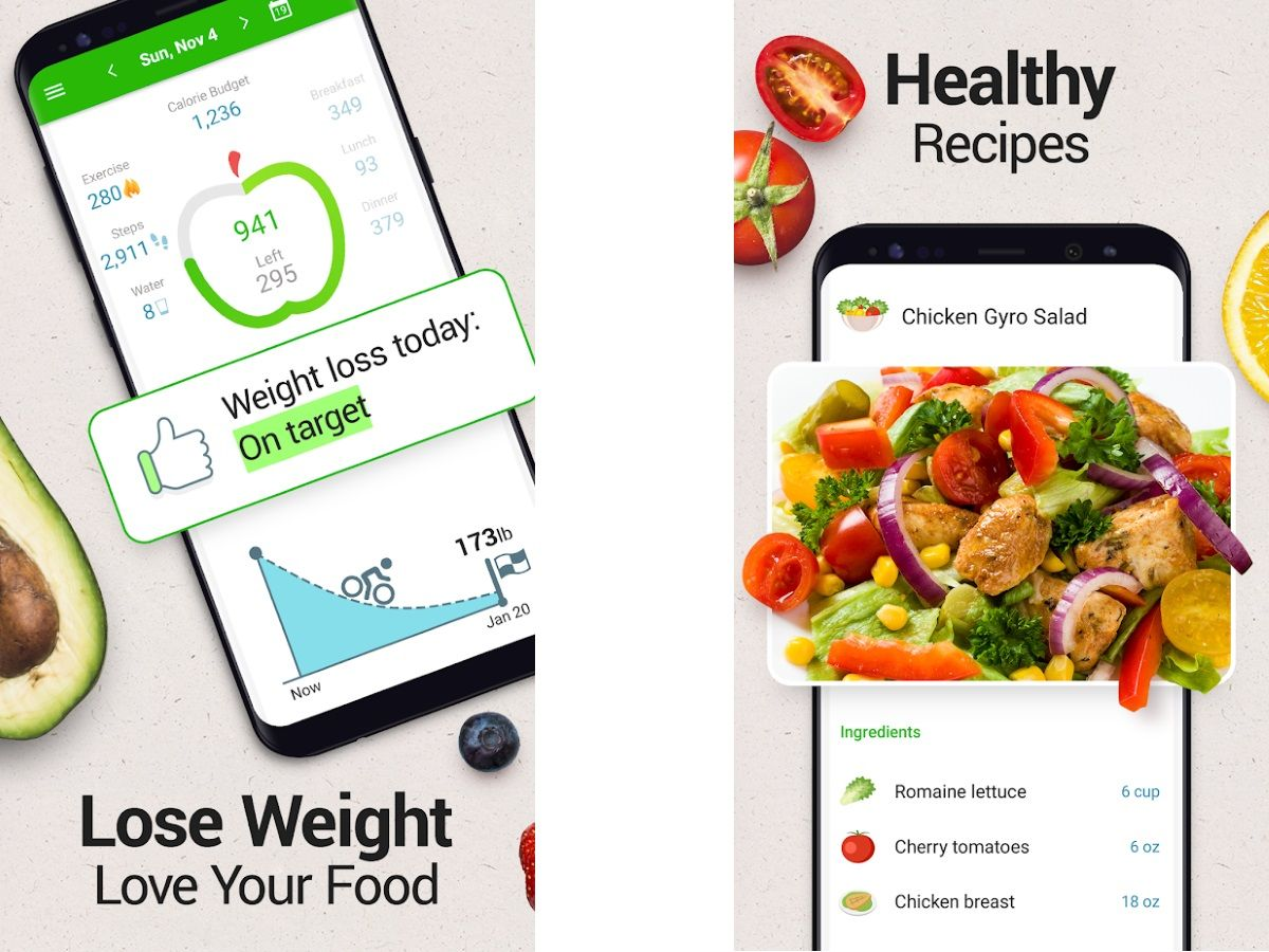 Android dietary guidelines