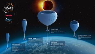 Space Unbound poster
