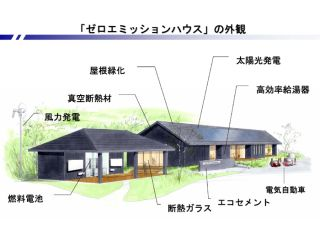 It may be all Japanese now, but these are the technologies we'll be seeing at home soon