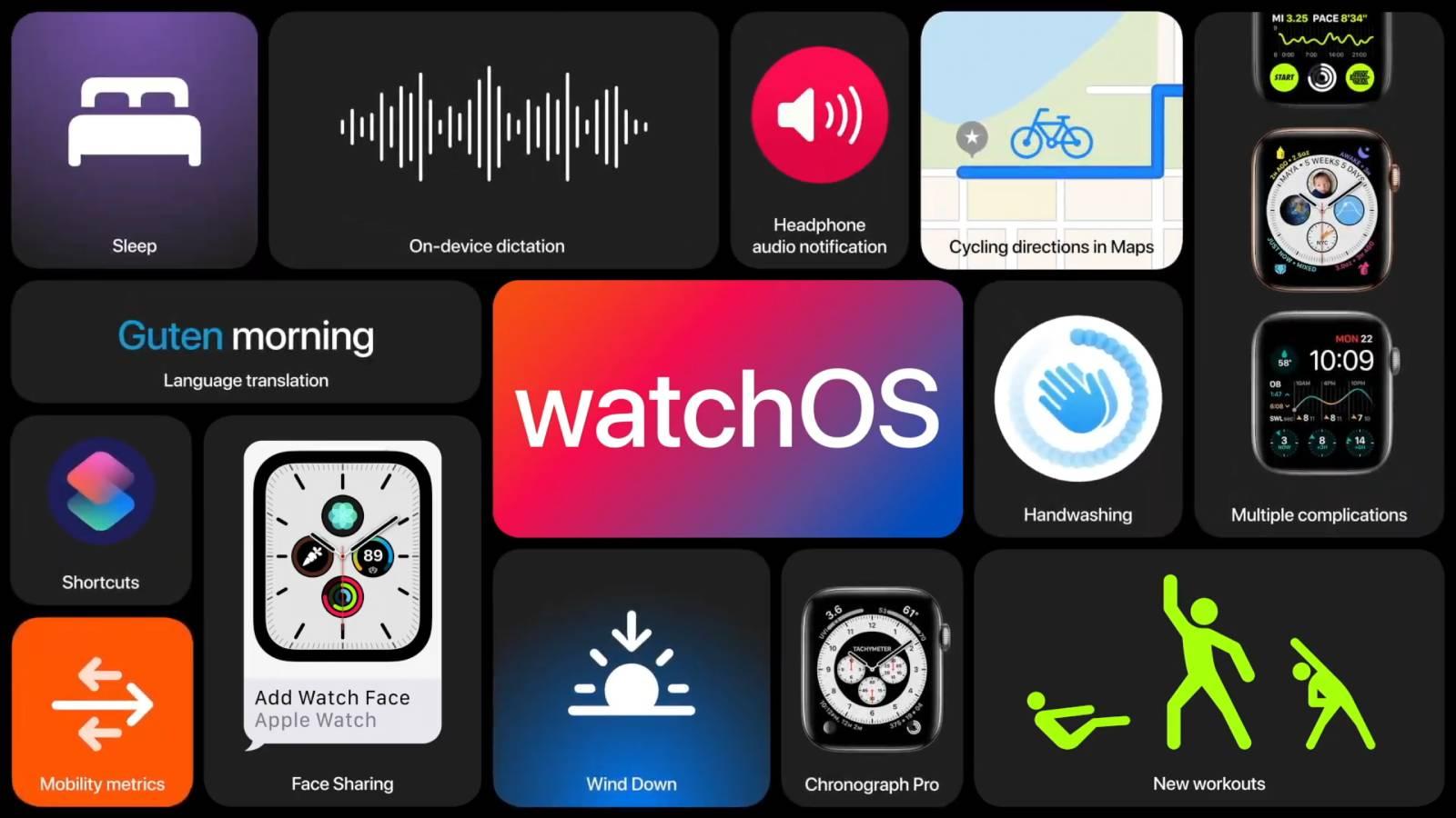 watchOS 7 release date, bêta, les caractéristiques et Apple pris en charge Montres