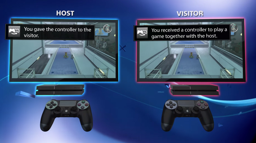 Everything you need to know about the PS4's Share Play feature