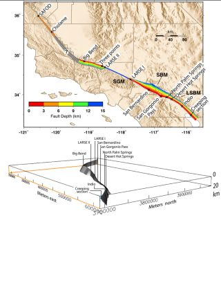 San Andreas Fault, earthquake, fault line