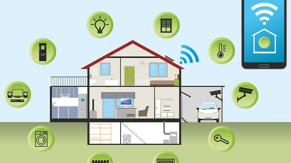 Best Home Automation Systems Of 2020 Techradar