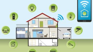 Best Home Automation System 2019 Best home automation systems of 2019 | TechRadar