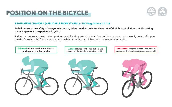 polohy na bicykli podľa UCI