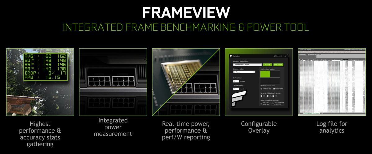 Nvidia launches a framerate capture tool for easy GPU benchmarking