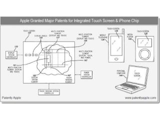Apple granted integrated touchscreen patent which relates to notebooks