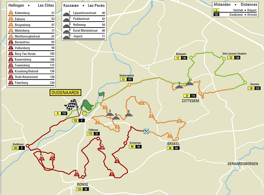 Route for the 2021 Tour of Flanders Women