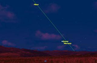 Mercury and Venus in January 2015