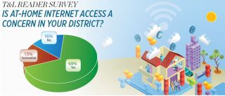 T&L READER SURVEY IS AT-HOME INTERNET ACCESS A CONCERN IN YOUR DISTRICT?