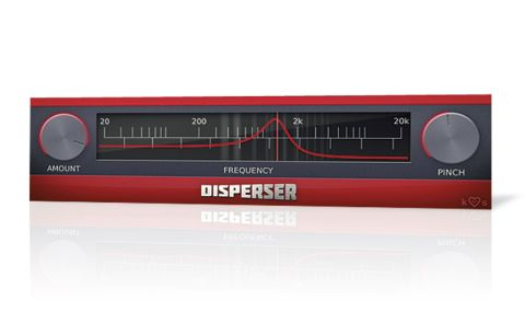 All-pass filters like Disperser don't boost frequencies like regular filters, instead they act like a frequency-dependent delay