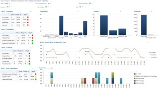 Using Excel for business intelligence | TechRadar