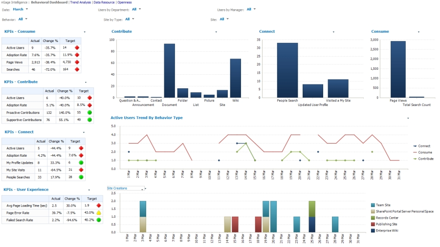 Using Excel For Business Intelligence TechRadar - Business intelligence excel templates