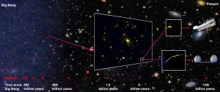 Galaxy with gravitational lensing