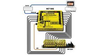 Lynx Technik RCT 1012