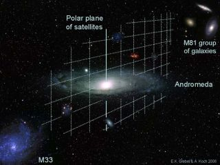 Strange Setup: Andromeda's Satellite Galaxies All Lined Up