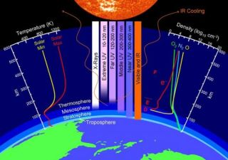 earth-atmosphere-100715-02