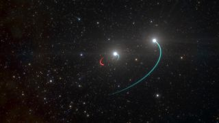 This artist's impression shows the orbits of the objects in the HR 6819 triple system, which consists of a binary star pair in which one star (orbit in blue) orbits a black hole (orbit in red), as well as another star with a wider orbit (also in blue).