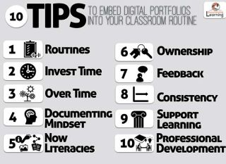 10 Tips for Embedding Digital Portfolios as Part of Your Classroom Habits