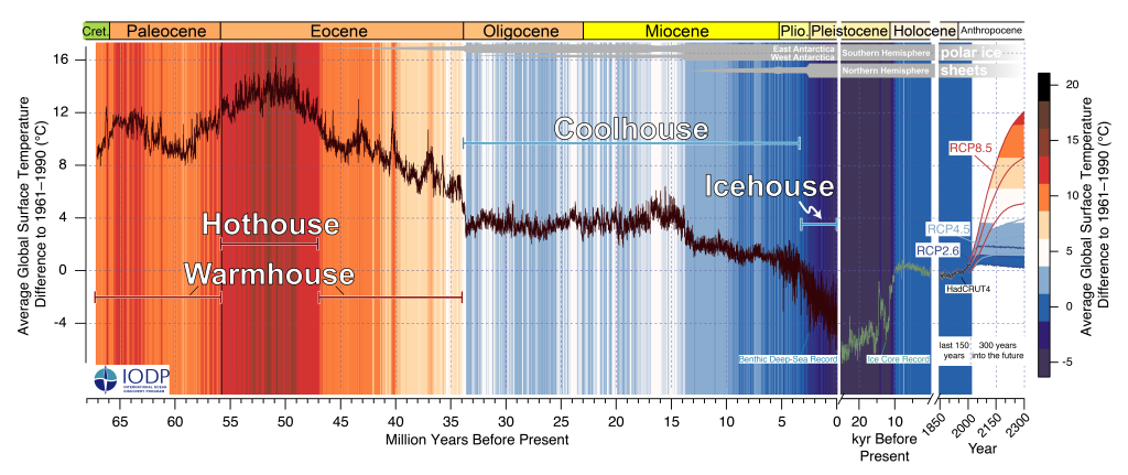 Earth barreling toward 'Hothouse' state not seen in 50 million years, epic new climate record shows