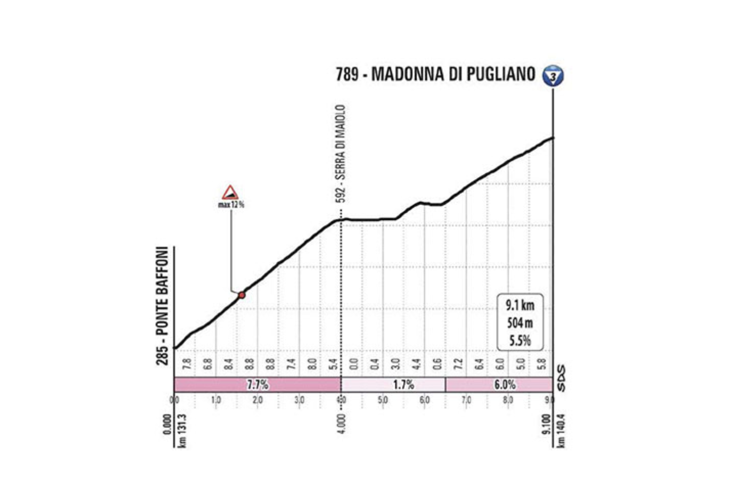 giro 2020 stage 12 climb 4