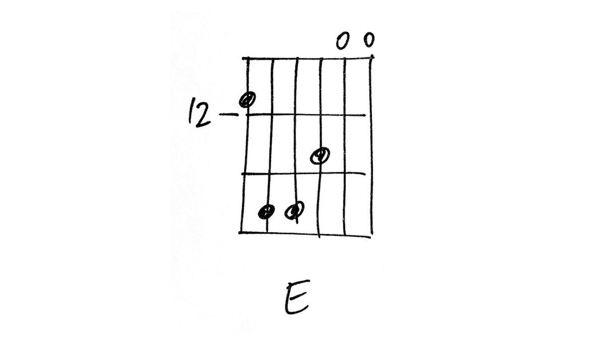 guitar chord vocab fake nashville tuning musicradar. Black Bedroom Furniture Sets. Home Design Ideas