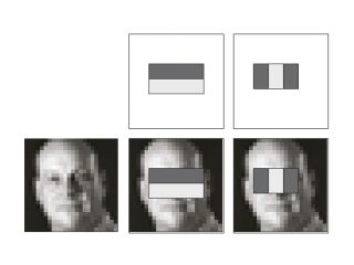 How to find a face