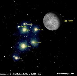 Moon to Hide Star Cluster Oct. 9-10