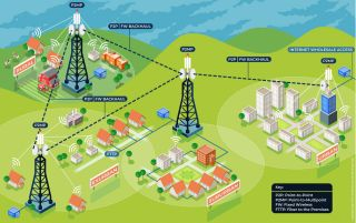 Figure from The Carmel Group's 2021 Fixed Wireless Report