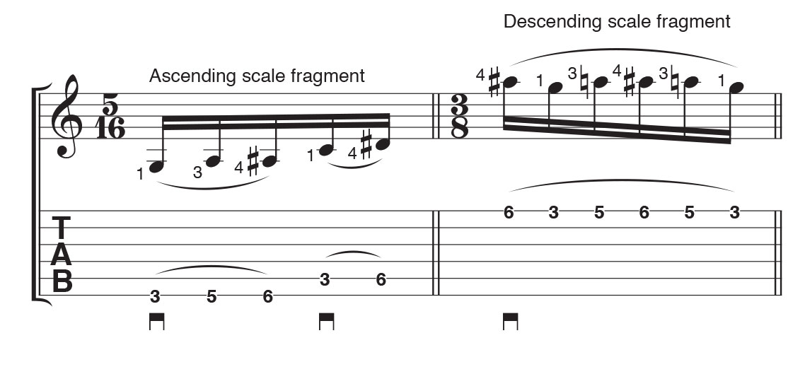 Learn John Petrucci's ultimate guitar warm-up routine