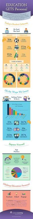 Infographic: