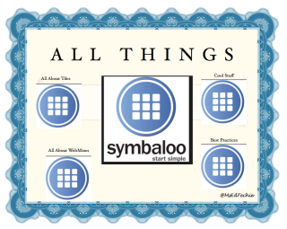 All Things Symbaloo