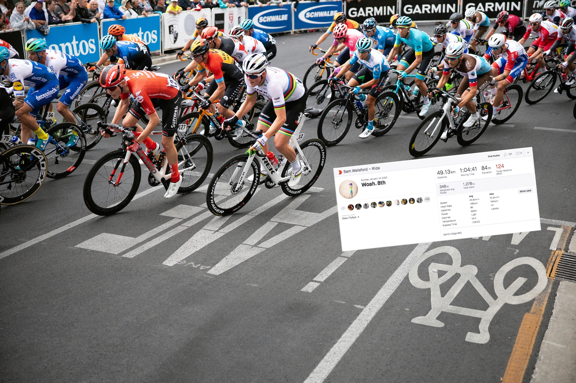 How tough is a crit race with the WorldTour pros? Strava stats reveal the answer