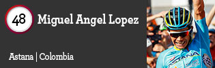 100 Best Road Riders of 2016: #48 Miguel Angel Lopez