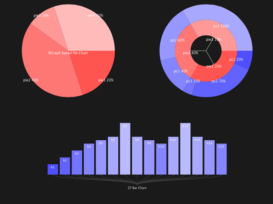 Data visualization: JavaScript InfoVis Toolkit