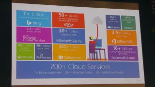 This is Microsoft's cloud on a slide.