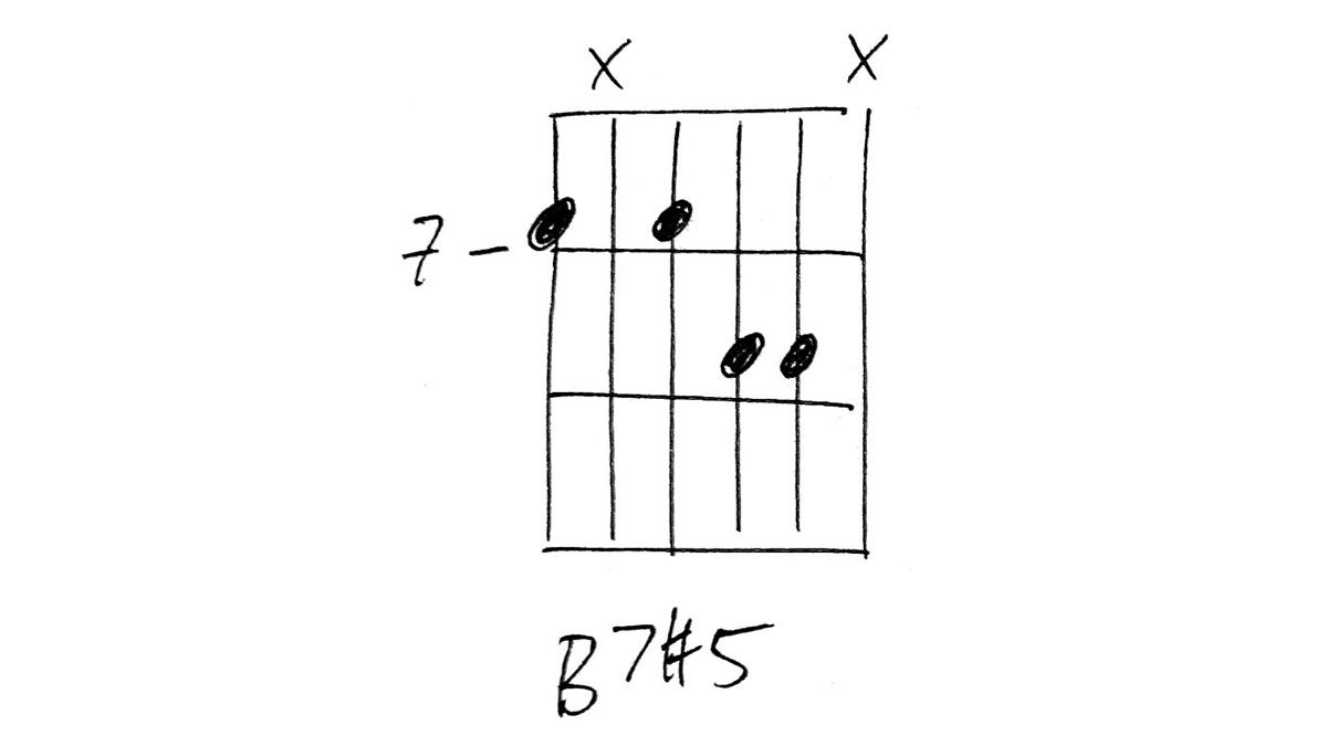 Guitar Chord Vocab Moody Minor Turnarounds Musicradar