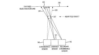 Apple three sensor camera patent