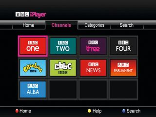 iPlayer on TVs - it's the future