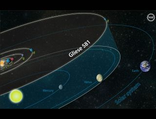 Gliese 581 System Possible Planets