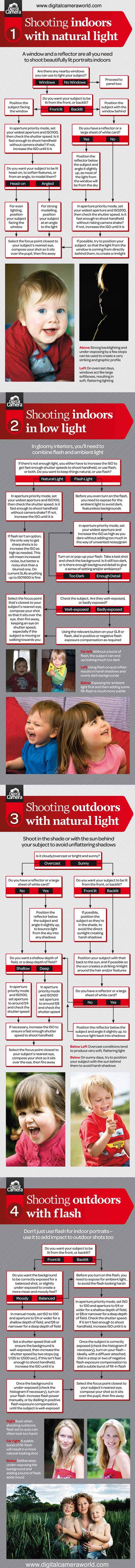 Free Family Portrait Photography Cheat Sheet Techradar