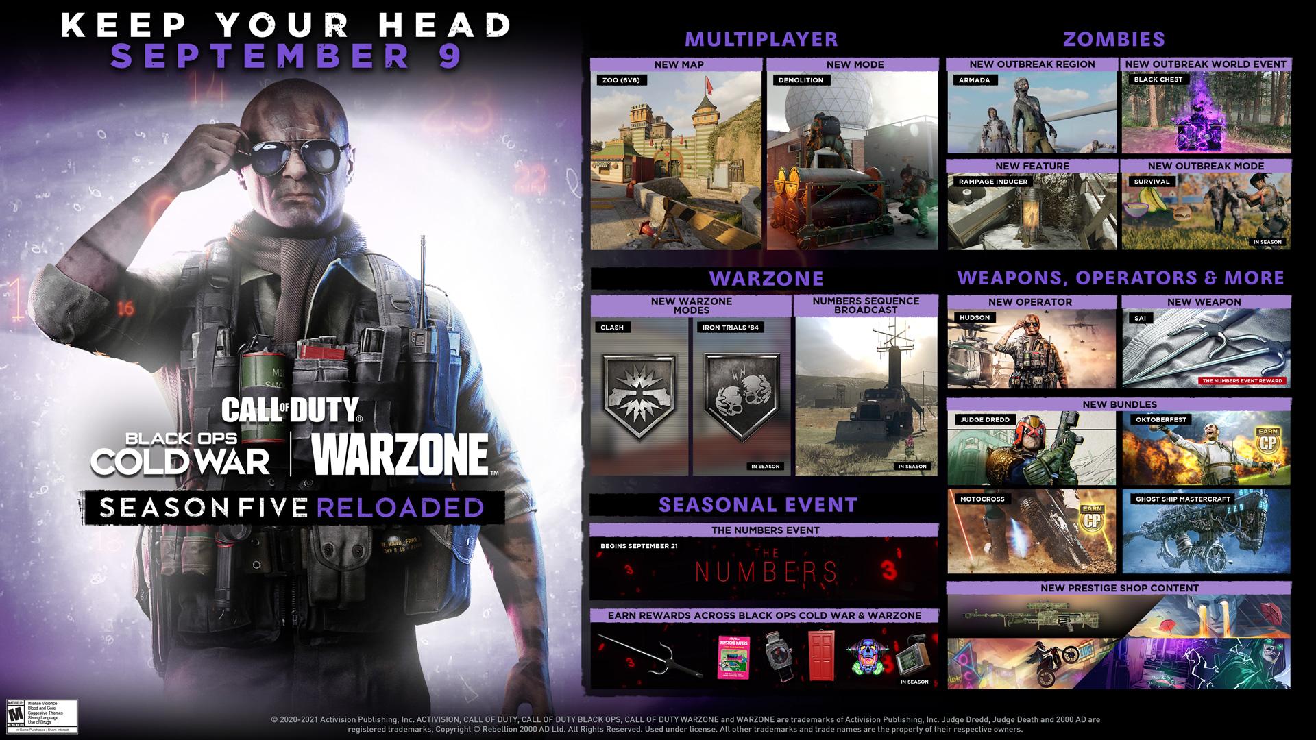 The Call of Duty: Warzone Season 5 Roadmap