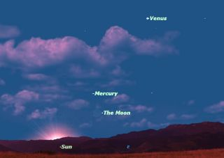 Mercury and Venus August 2012 Sky Map